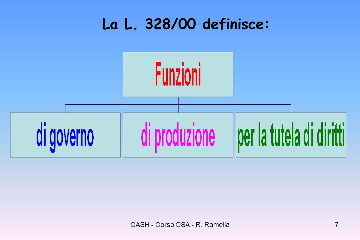 CASH - Corso OSA - R. Ramella6 promozione della cultura dellinclusione sociale interventi di rete (integrazione) tra diversi soggetti istituzionali e
