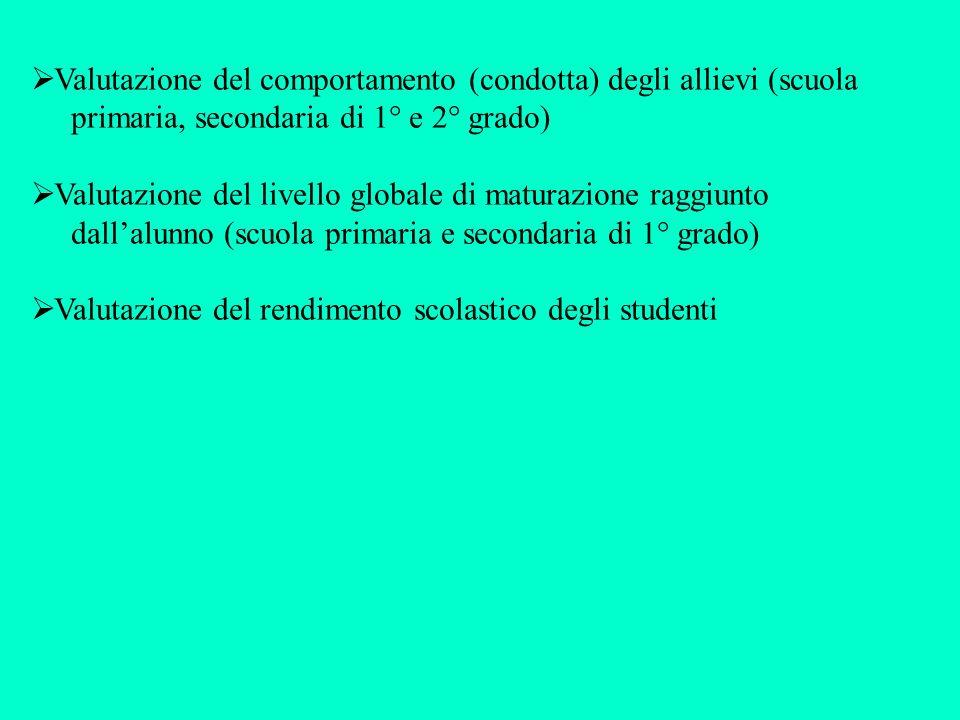 Valutazione del comportamento (condotta) degli allievi (scuola primaria, secondaria di 1° e 2° grado) Valutazione del livello globale di maturazione raggiunto dallalunno (scuola primaria e secondaria di 1° grado) Valutazione del rendimento scolastico degli studenti