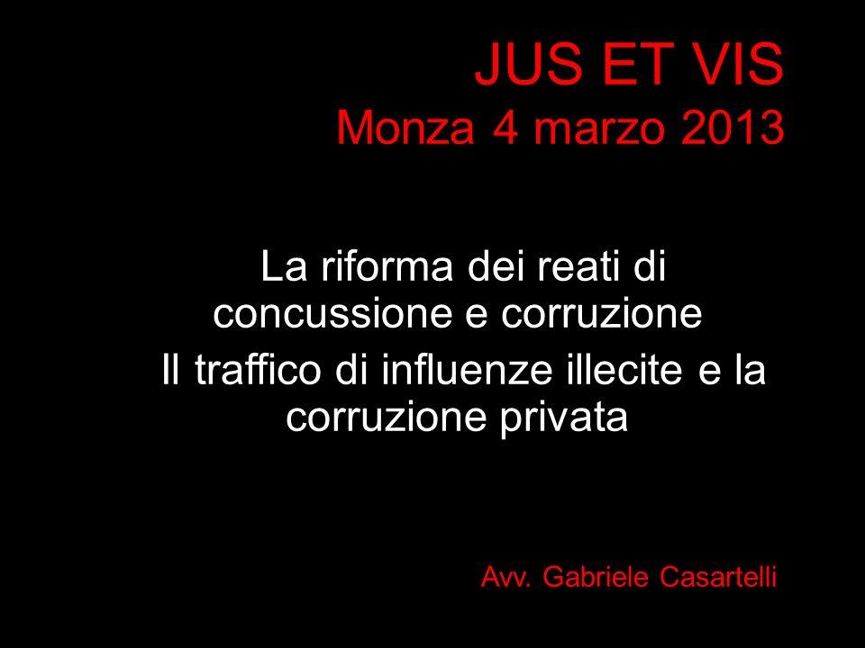 JUS ET VIS Monza 4 marzo 2013 La riforma dei reati di concussione e corruzione Il traffico di influenze illecite e la corruzione privata Avv. Gabriele