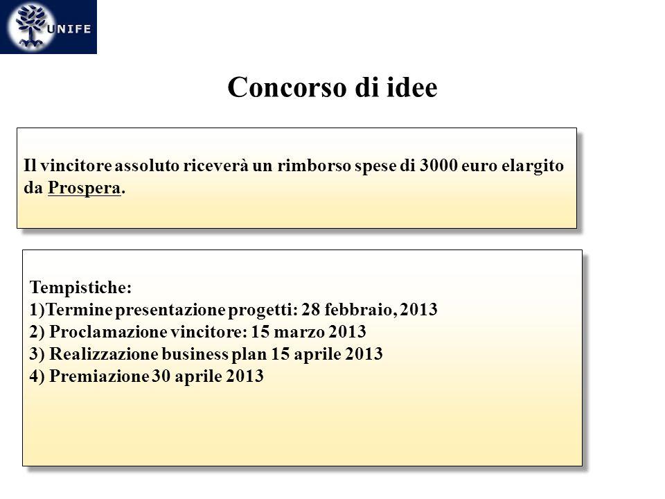 Concorso di idee Il vincitore assoluto riceverà un rimborso spese di 3000 euro elargito da Prospera. Tempistiche: 1)Termine presentazione progetti: 28