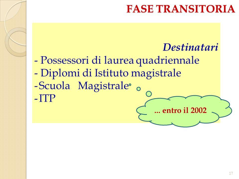 17 FASE TRANSITORIA... entro il 2002