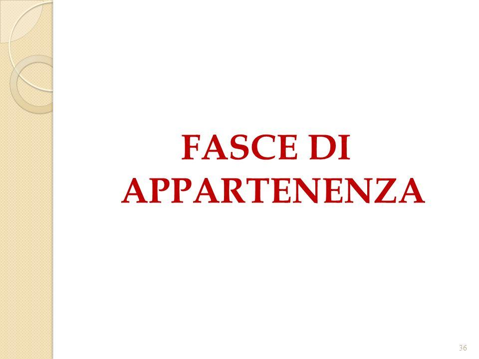 36 FASCE DI APPARTENENZA