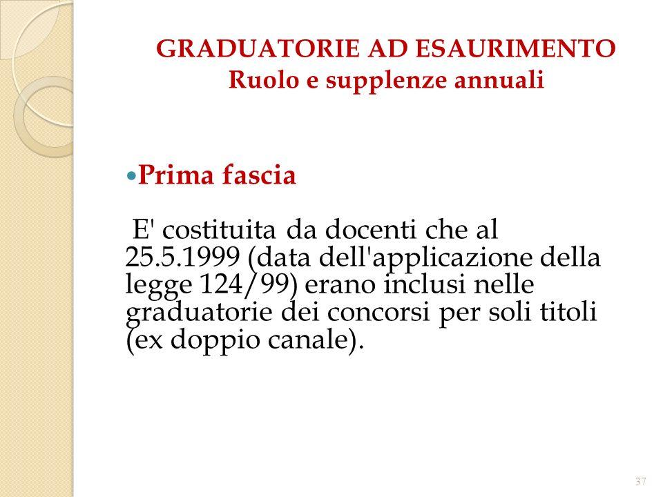 37 Prima fascia E costituita da docenti che al 25.5.1999 (data dell applicazione della legge 124/99) erano inclusi nelle graduatorie dei concorsi per soli titoli (ex doppio canale).
