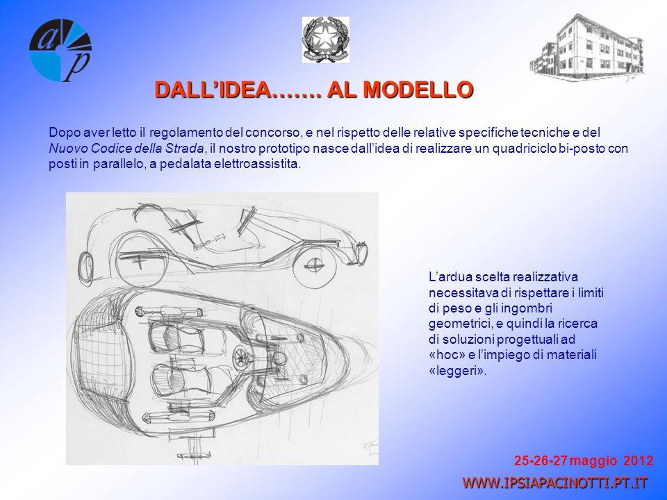 25-26-27 maggio 2012 WWW.IPSIAPACINOTTI.PT.IT La progettazione si è quindi concentrata sullo studio di un telaio da realizzare in tubolari di alluminio, tale da rispettare i vincoli imposti dal regolamento, e nel contempo, da rendere ergonomicamente corretta la posizione di guida dei due piloti.