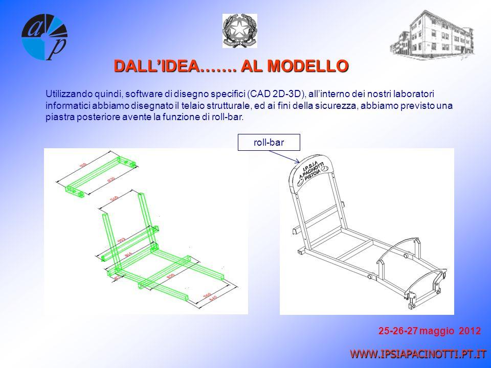 25-26-27 maggio 2012 WWW.IPSIAPACINOTTI.PT.IT Utilizzando quindi, software di disegno specifici (CAD 2D-3D), allinterno dei nostri laboratori informatici abbiamo disegnato il telaio strutturale, ed ai fini della sicurezza, abbiamo previsto una piastra posteriore avente la funzione di roll-bar.