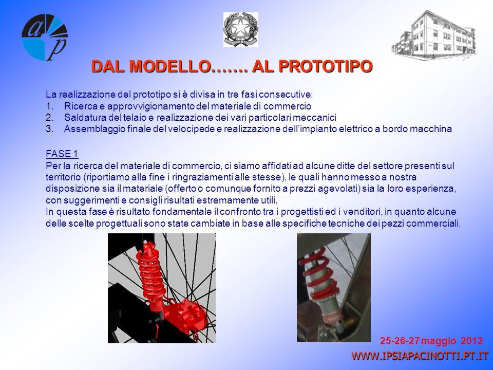 25-26-27 maggio 2012 WWW.IPSIAPACINOTTI.PT.IT DAL MODELLO…….
