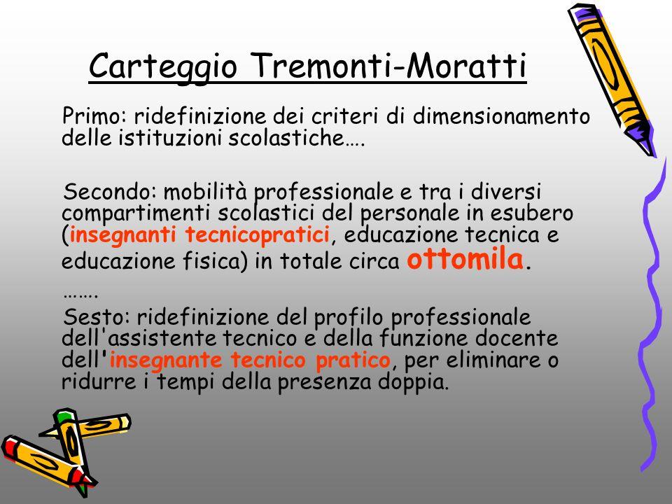 Carteggio Tremonti-Moratti Primo: ridefinizione dei criteri di dimensionamento delle istituzioni scolastiche…. Secondo: mobilità professionale e tra i