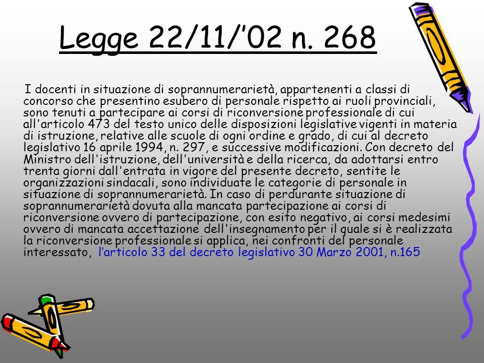 Legge 22/11/02 n. 268 I docenti in situazione di soprannumerarietà, appartenenti a classi di concorso che presentino esubero di personale rispetto ai
