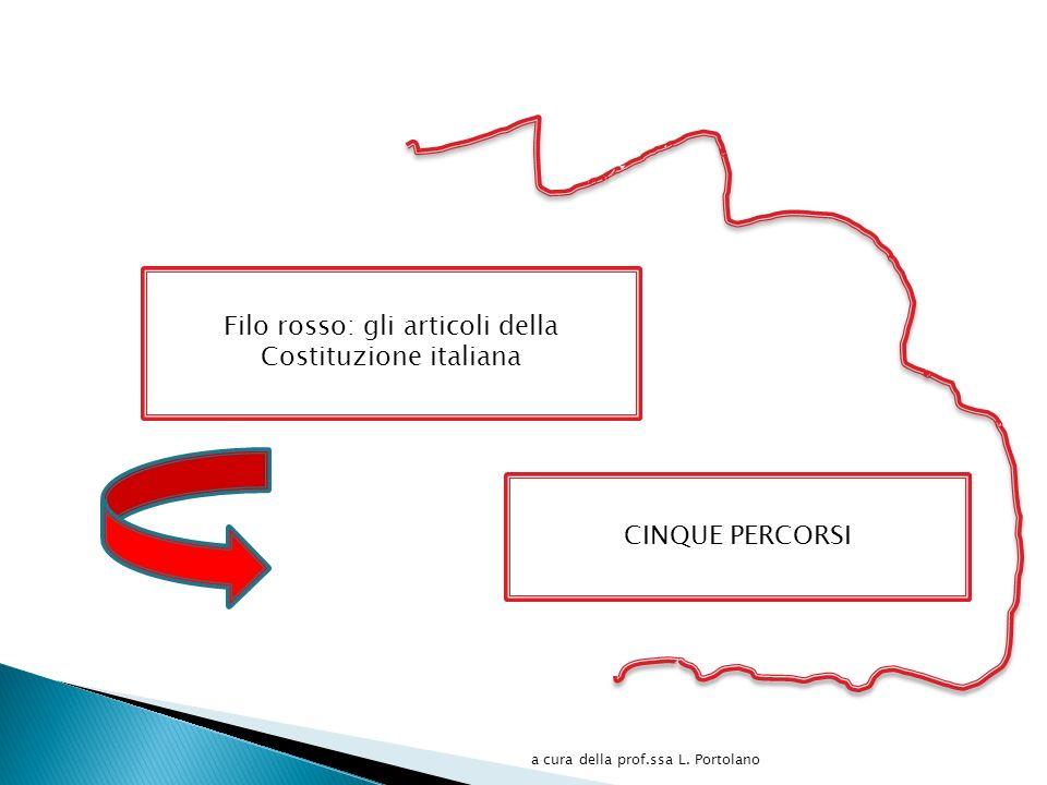 Filo rosso: gli articoli della Costituzione italiana CINQUE PERCORSI a cura della prof.ssa L.