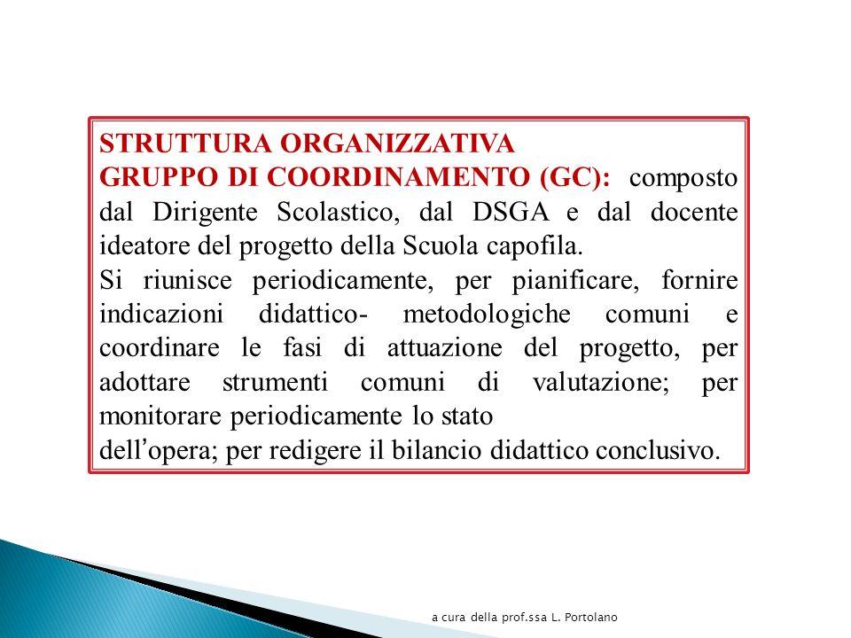 STRUTTURA ORGANIZZATIVA GRUPPO DI COORDINAMENTO (GC): composto dal Dirigente Scolastico, dal DSGA e dal docente ideatore del progetto della Scuola capofila.
