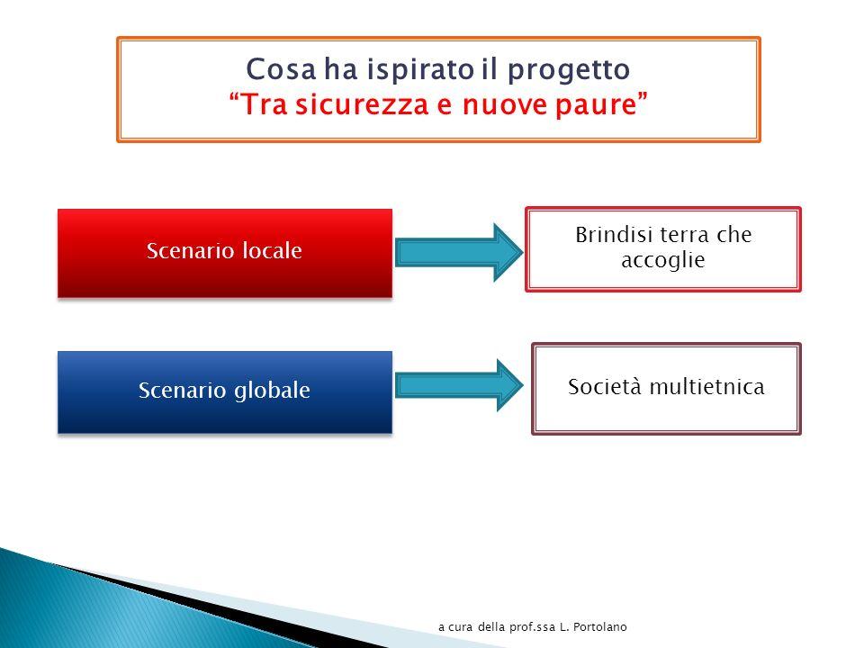 Cosa ha ispirato il progetto Tra sicurezza e nuove paure Scenario locale Scenario globale Brindisi terra che accoglie Società multietnica a cura della prof.ssa L.