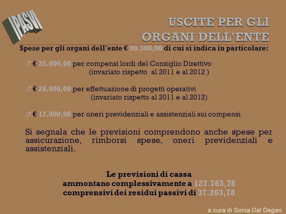 Spese per gli organi dell ente 90.500,00 di cui si indica in particolare: 35.000,00 per compensi lordi del Consiglio Direttivo (invariato rispetto al