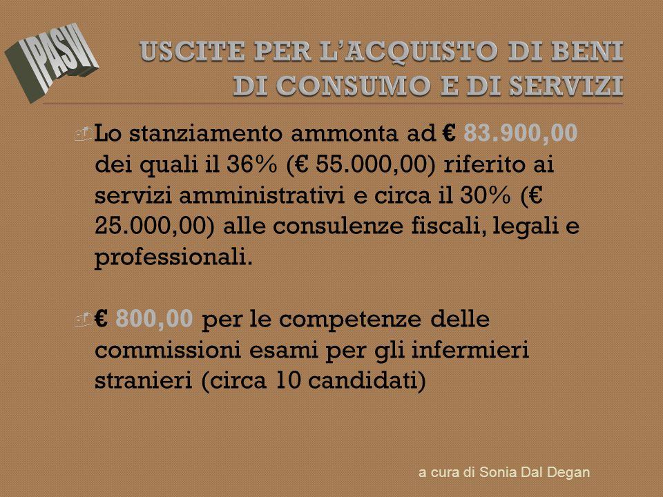 Lo stanziamento ammonta ad 83.900,00 dei quali il 36% ( 55.000,00) riferito ai servizi amministrativi e circa il 30% ( 25.000,00) alle consulenze fiscali, legali e professionali.