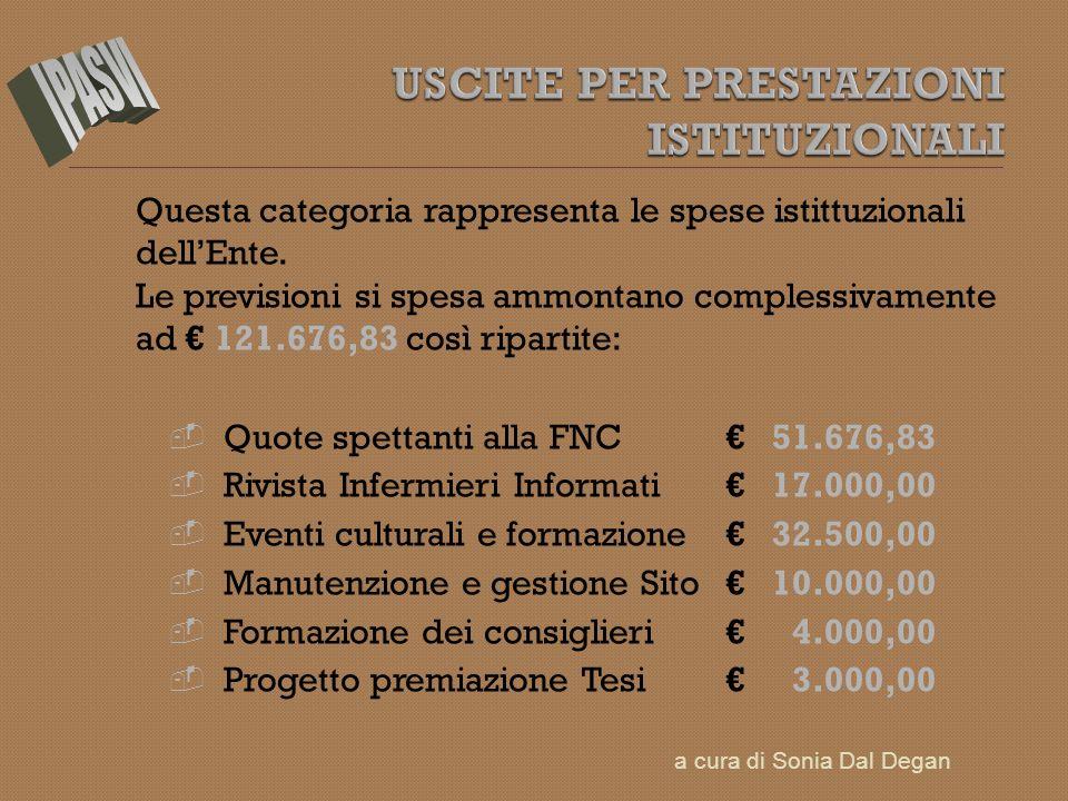 Questa categoria rappresenta le spese istittuzionali dellEnte.