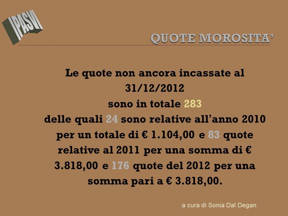 Le quote non ancora incassate al 31/12/2012 sono in totale 283 delle quali 24 sono relative all anno 2010 per un totale di 1.104,00 e 83 quote relative al 2011 per una somma di 3.818,00 e 176 quote del 2012 per una somma pari a 3.818,00.
