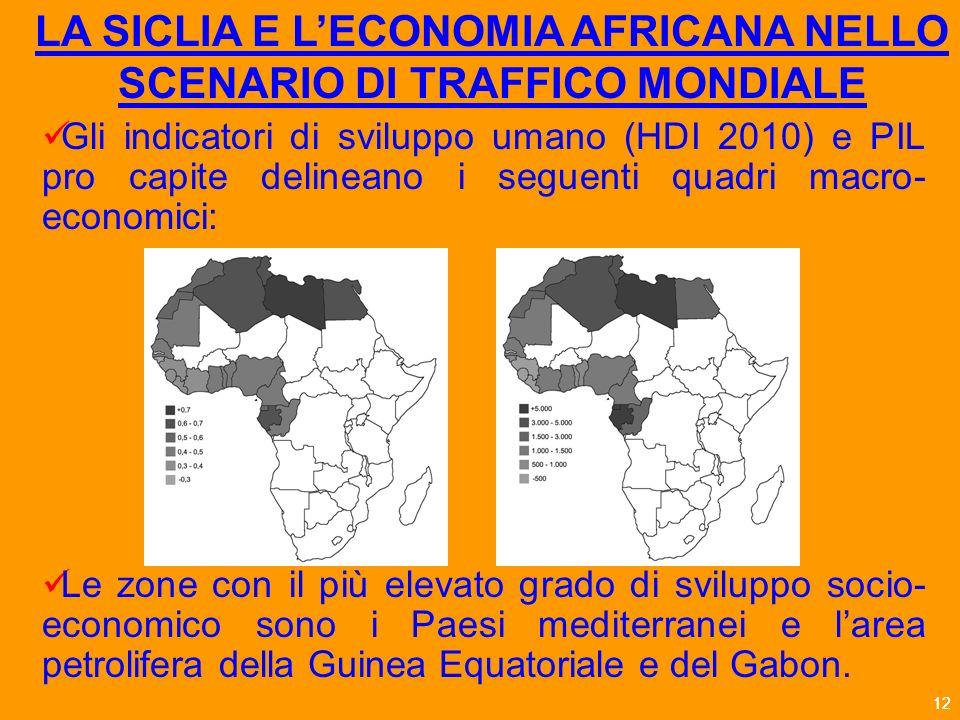 12 Gli indicatori di sviluppo umano (HDI 2010) e PIL pro capite delineano i seguenti quadri macro- economici: LA SICLIA E LECONOMIA AFRICANA NELLO SCENARIO DI TRAFFICO MONDIALE Le zone con il più elevato grado di sviluppo socio- economico sono i Paesi mediterranei e larea petrolifera della Guinea Equatoriale e del Gabon.