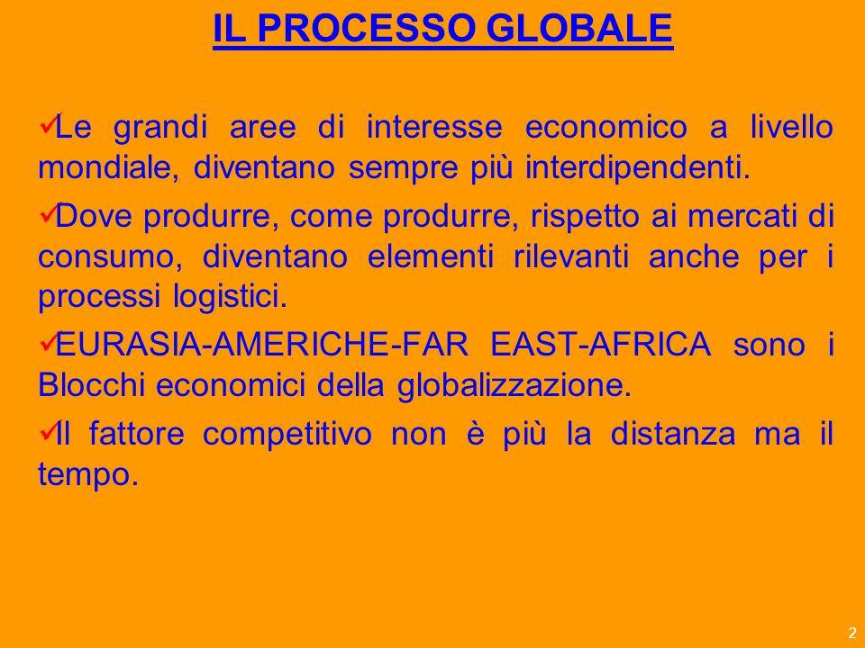 22 Le grandi aree di interesse economico a livello mondiale, diventano sempre più interdipendenti.
