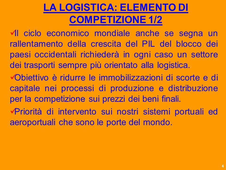 44 Il ciclo economico mondiale anche se segna un rallentamento della crescita del PIL del blocco dei paesi occidentali richiederà in ogni caso un settore dei trasporti sempre più orientato alla logistica.