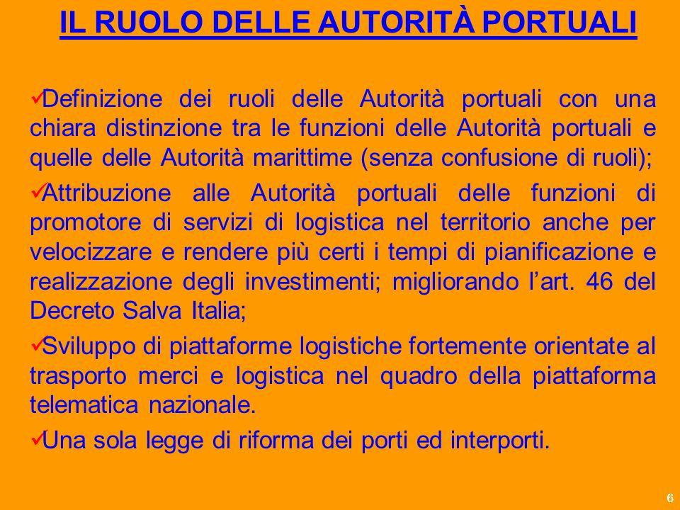 17 Considerando invece unicamente linterscambio energetico si avrebbe il seguente schema: Larea che totalizza più quote di traffico è quindi la Sicilia con 5.673 Mln.