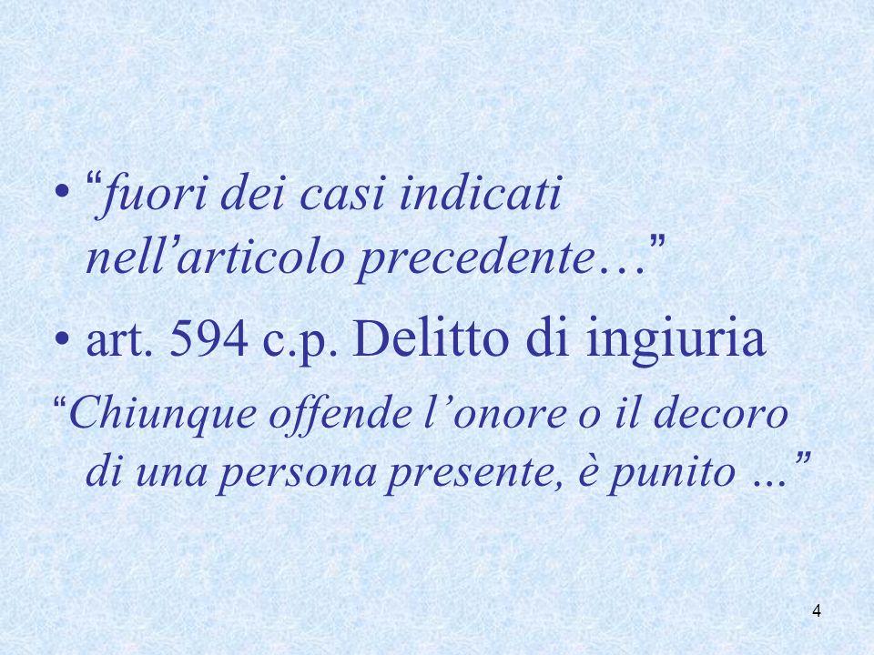 fuori dei casi indicati nellarticolo precedente… art. 594 c.p. D elitto di ingiuria Chiunque offende lonore o il decoro di una persona presente, è pun