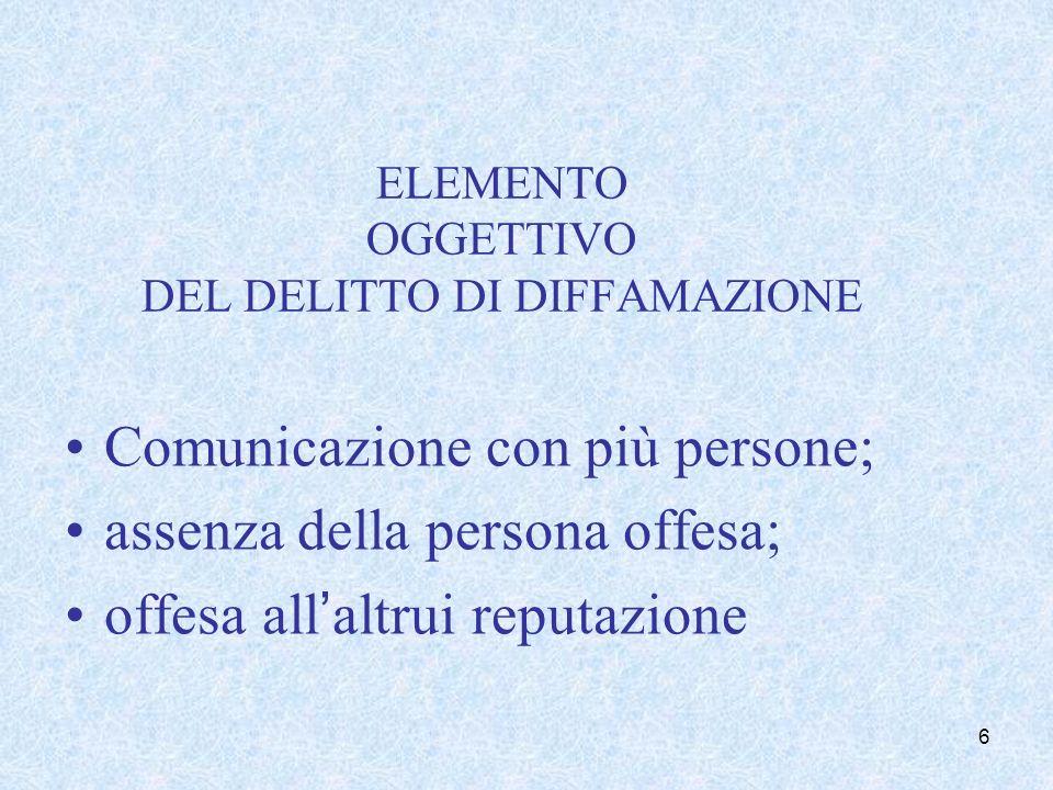 ELEMENTO OGGETTIVO DEL DELITTO DI DIFFAMAZIONE Comunicazione con più persone; assenza della persona offesa; offesa allaltrui reputazione 6