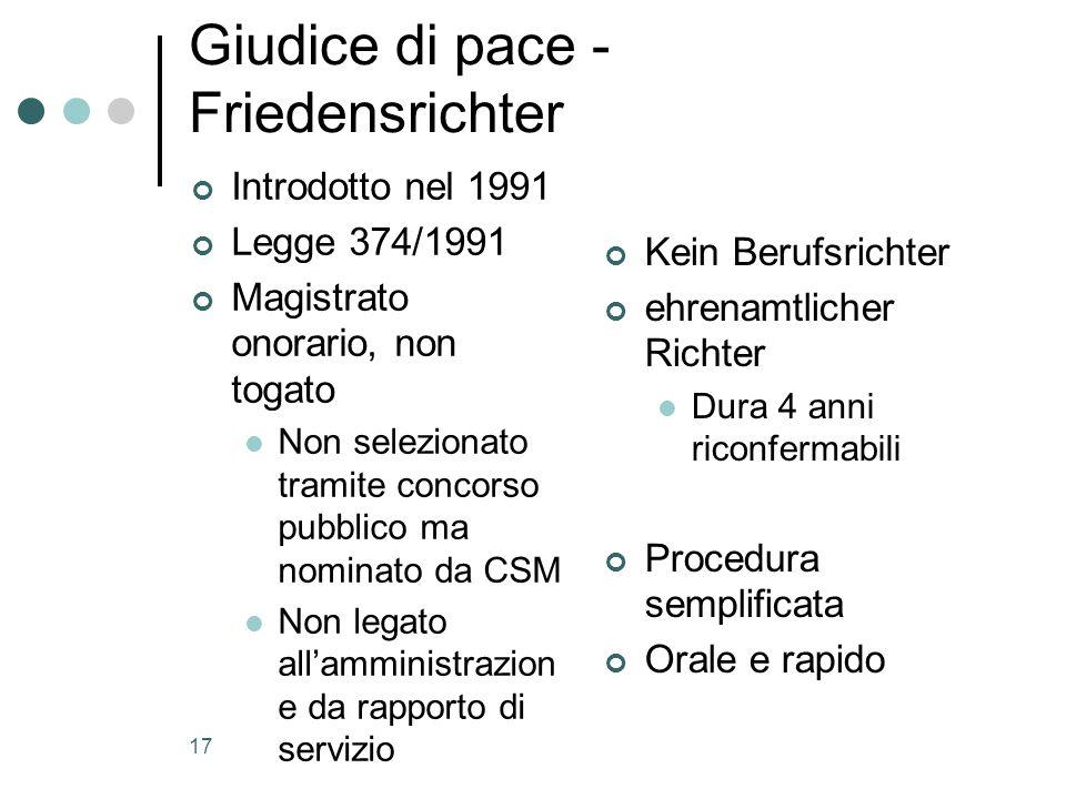 17 Giudice di pace - Friedensrichter Introdotto nel 1991 Legge 374/1991 Magistrato onorario, non togato Non selezionato tramite concorso pubblico ma n
