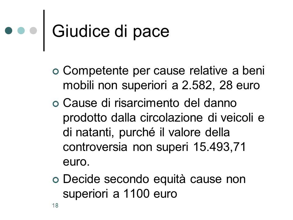 18 Giudice di pace Competente per cause relative a beni mobili non superiori a 2.582, 28 euro Cause di risarcimento del danno prodotto dalla circolazi