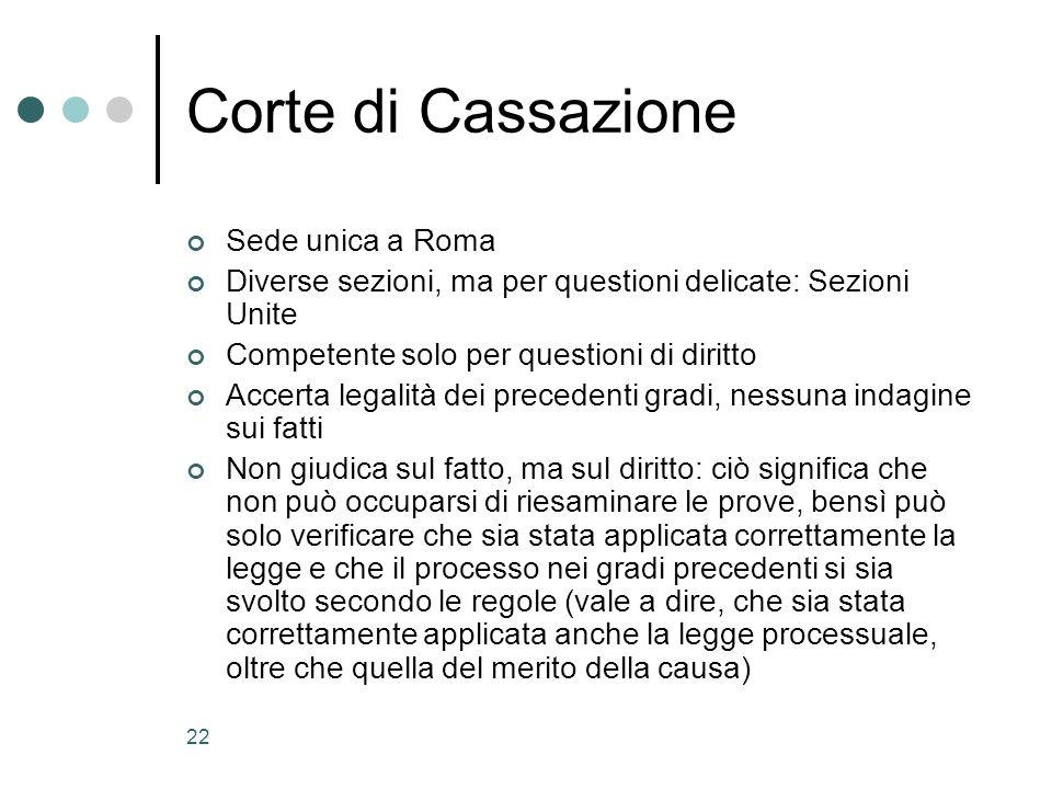 22 Corte di Cassazione Sede unica a Roma Diverse sezioni, ma per questioni delicate: Sezioni Unite Competente solo per questioni di diritto Accerta le