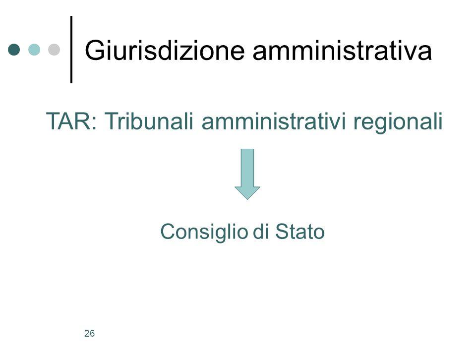 26 Giurisdizione amministrativa TAR: Tribunali amministrativi regionali Consiglio di Stato