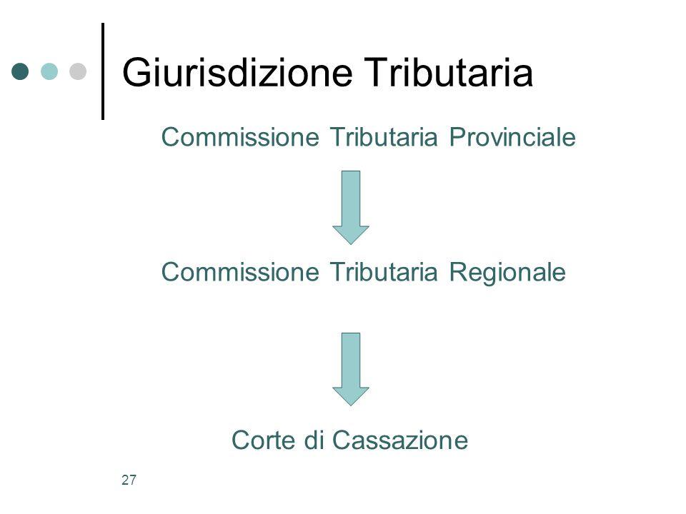 27 Giurisdizione Tributaria Commissione Tributaria Provinciale Commissione Tributaria Regionale Corte di Cassazione