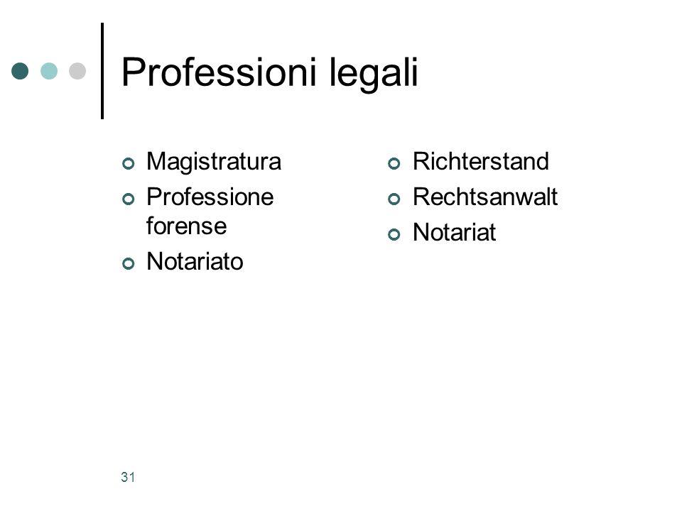 31 Professioni legali Magistratura Professione forense Notariato Richterstand Rechtsanwalt Notariat