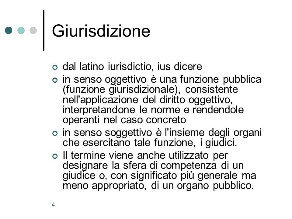 4 Giurisdizione dal latino iurisdictio, ius dicere in senso oggettivo è una funzione pubblica (funzione giurisdizionale), consistente nell'applicazion