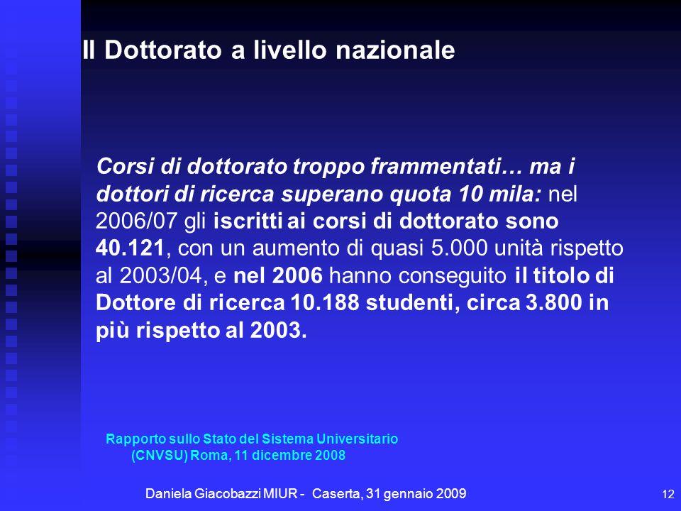 Daniela Giacobazzi MIUR - Caserta, 31 gennaio 2009 12 Il Dottorato a livello nazionale Corsi di dottorato troppo frammentati… ma i dottori di ricerca superano quota 10 mila: nel 2006/07 gli iscritti ai corsi di dottorato sono 40.121, con un aumento di quasi 5.000 unità rispetto al 2003/04, e nel 2006 hanno conseguito il titolo di Dottore di ricerca 10.188 studenti, circa 3.800 in più rispetto al 2003.