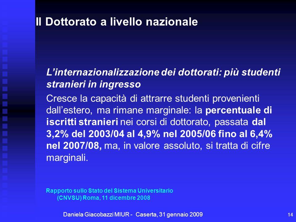 Daniela Giacobazzi MIUR - Caserta, 31 gennaio 2009 14 Il Dottorato a livello nazionale Rapporto sullo Stato del Sistema Universitario (CNVSU) Roma, 11 dicembre 2008 Linternazionalizzazione dei dottorati: più studenti stranieri in ingresso Cresce la capacità di attrarre studenti provenienti dallestero, ma rimane marginale: la percentuale di iscritti stranieri nei corsi di dottorato, passata dal 3,2% del 2003/04 al 4,9% nel 2005/06 fino al 6,4% nel 2007/08, ma, in valore assoluto, si tratta di cifre marginali.