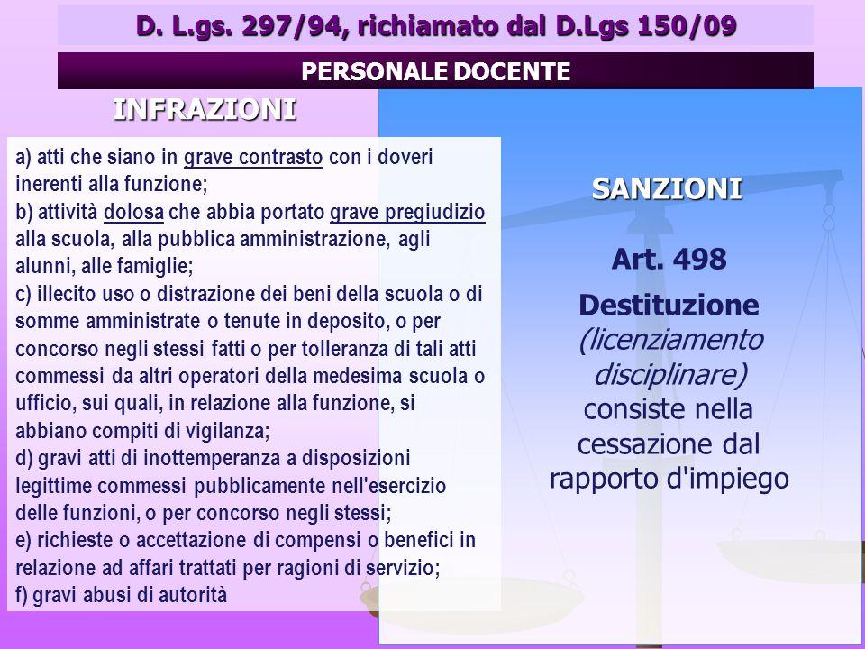 INFRAZIONI SANZIONI Art.