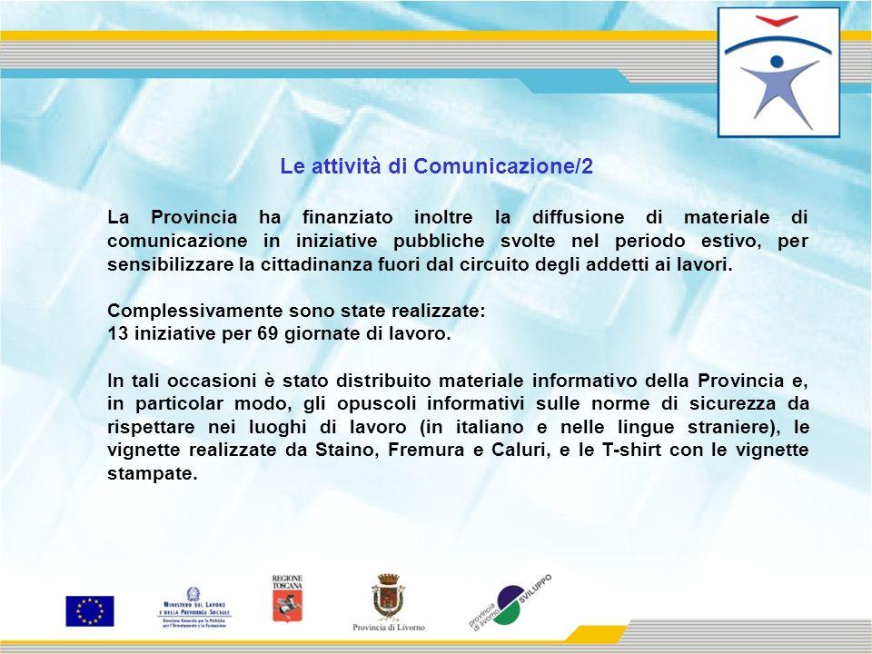 Le attività di Comunicazione/2 La Provincia ha finanziato inoltre la diffusione di materiale di comunicazione in iniziative pubbliche svolte nel periodo estivo, per sensibilizzare la cittadinanza fuori dal circuito degli addetti ai lavori.