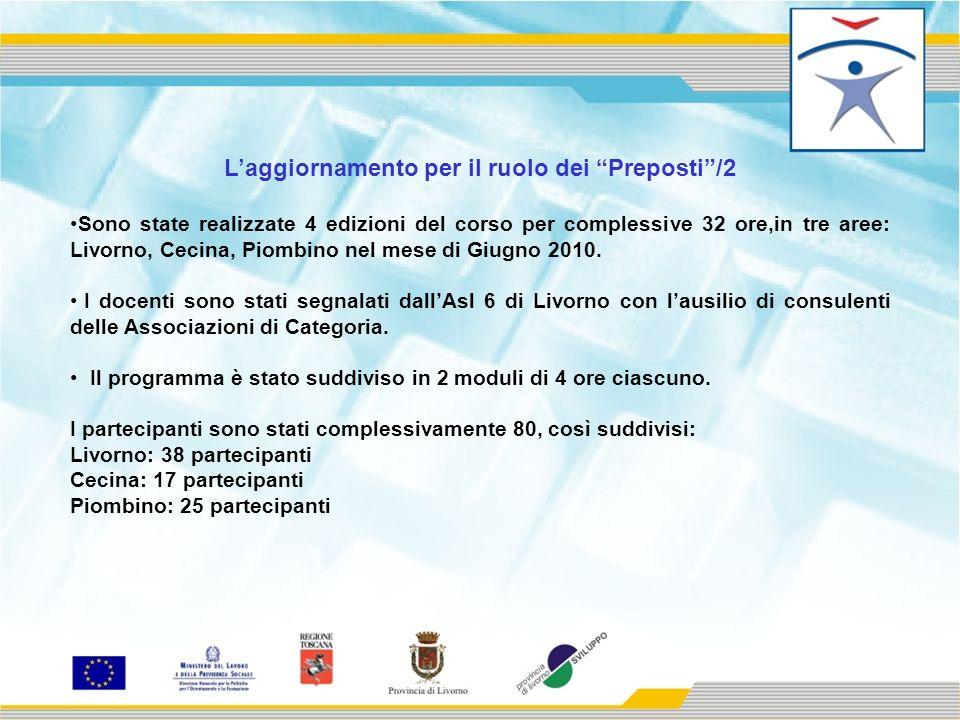 Laggiornamento per il ruolo dei Preposti/2 Sono state realizzate 4 edizioni del corso per complessive 32 ore,in tre aree: Livorno, Cecina, Piombino nel mese di Giugno 2010.