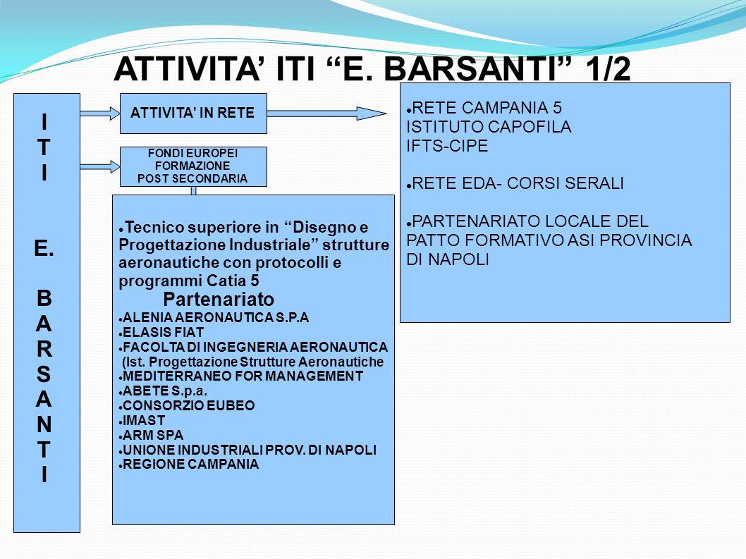 ATTIVITA ITI E.BARSANTI 1/2 I T I E.