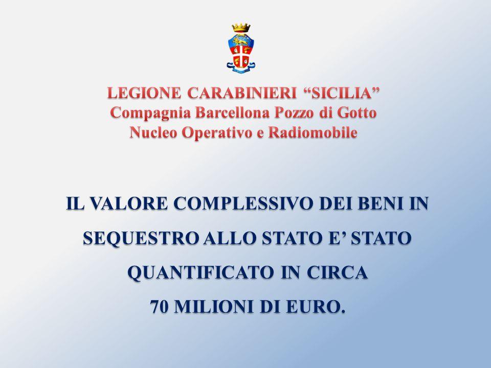 IL VALORE COMPLESSIVO DEI BENI IN SEQUESTRO ALLO STATO E STATO QUANTIFICATO IN CIRCA 70 MILIONI DI EURO.