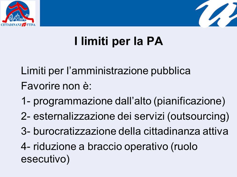 I limiti per la PA Limiti per lamministrazione pubblica Favorire non è: 1- programmazione dallalto (pianificazione) 2- esternalizzazione dei servizi (outsourcing) 3- burocratizzazione della cittadinanza attiva 4- riduzione a braccio operativo (ruolo esecutivo)