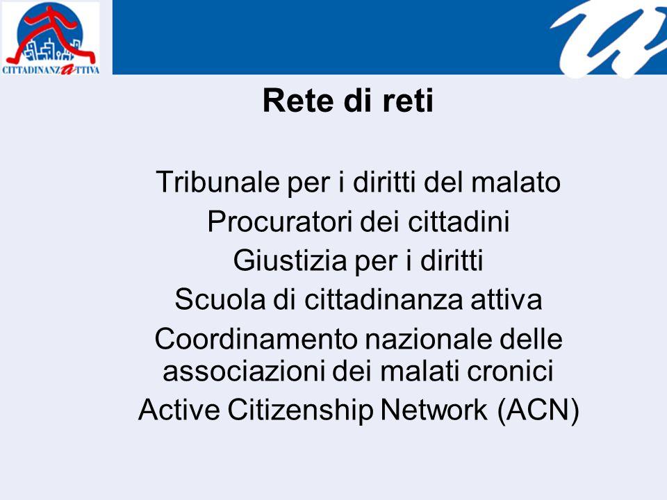 Rete di reti Tribunale per i diritti del malato Procuratori dei cittadini Giustizia per i diritti Scuola di cittadinanza attiva Coordinamento nazionale delle associazioni dei malati cronici Active Citizenship Network (ACN)