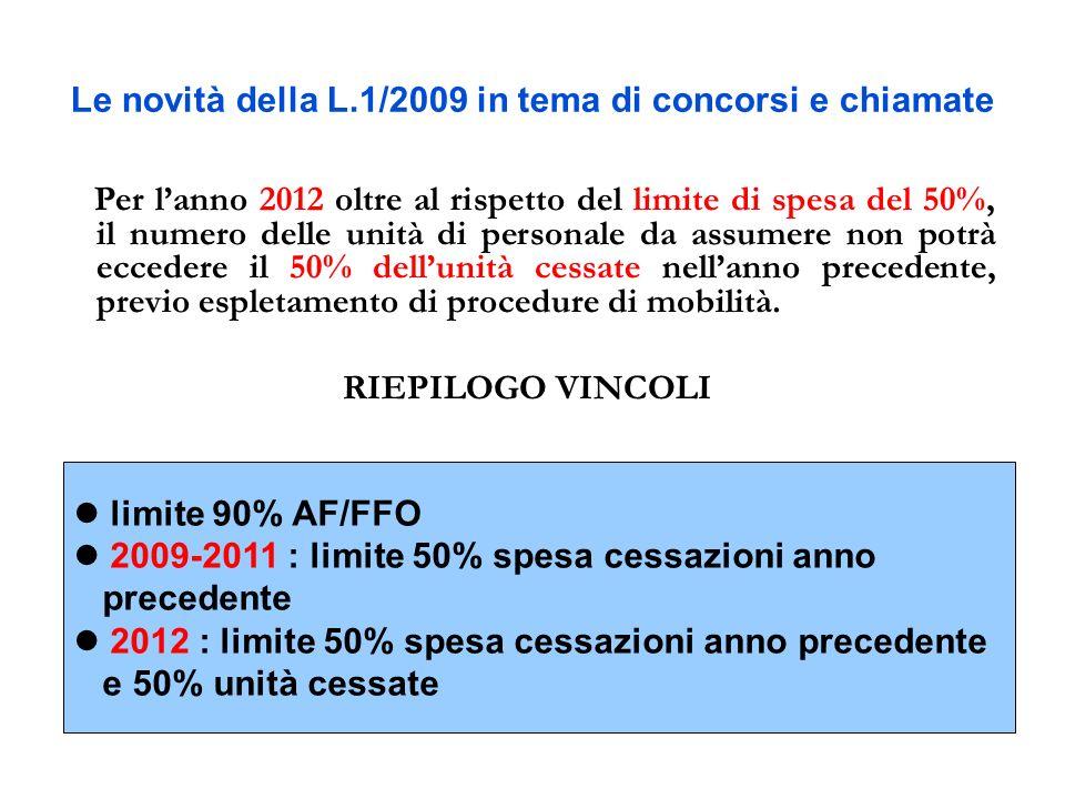 Le novità della L.1/2009 in tema di concorsi e chiamate Per lanno 2012 oltre al rispetto del limite di spesa del 50%, il numero delle unità di persona