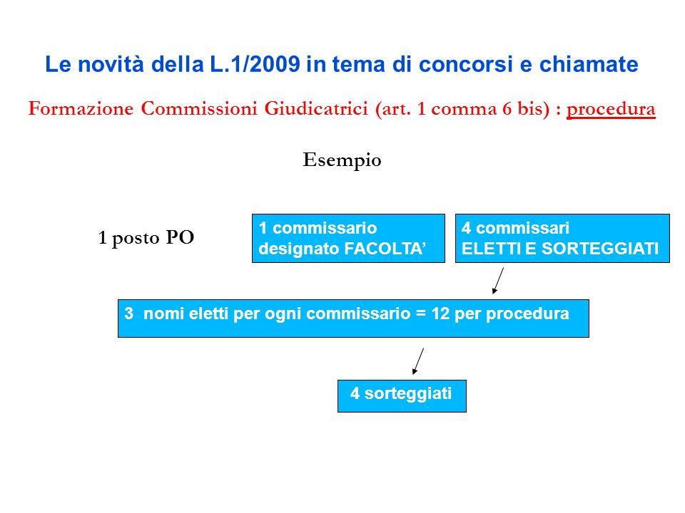Le novità della L.1/2009 in tema di concorsi e chiamate Formazione Commissioni Giudicatrici (art. 1 comma 6 bis) : procedura Esempio 1 posto PO 4 comm