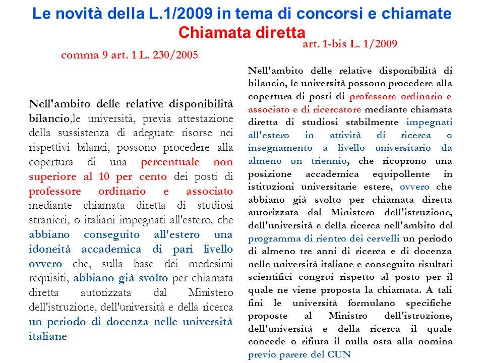 Le novità della L.1/2009 in tema di concorsi e chiamate Chiamata diretta comma 9 art. 1 L. 230/2005 N Nell'ambito delle relative disponibilità bilanci