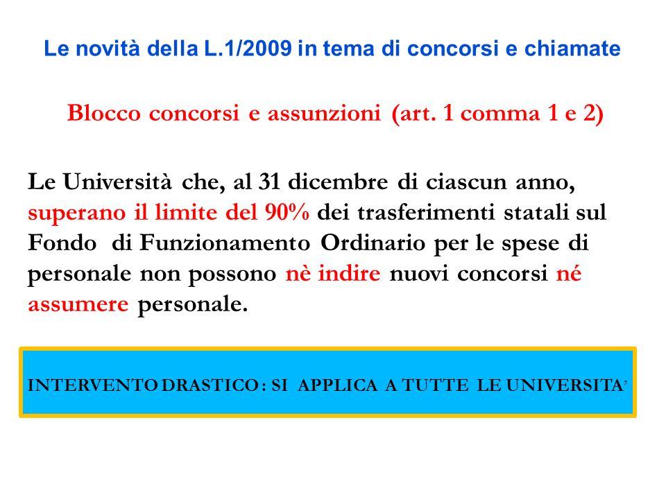 Le novità della L.1/2009 in tema di concorsi e chiamate Le Università che, al 31 dicembre di ciascun anno, superano il limite del 90% dei trasferiment