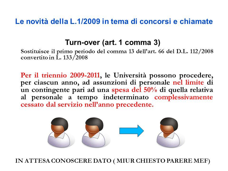 Le novità della L.1/2009 in tema di concorsi e chiamate Turn-over (art. 1 comma 3) Sostituisce il primo periodo del comma 13 dellart. 66 del D.L. 112/