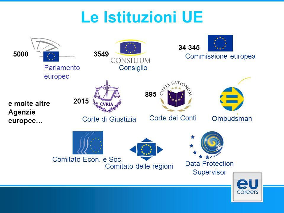 Le Istituzioni UE Consiglio Commissione europea Corte di Giustizia Corte dei Conti Ombudsman Comitato Econ.
