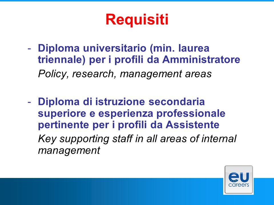 Requisiti -Diploma universitario (min.