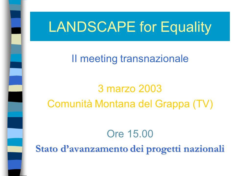 LANDSCAPE for Equality II meeting transnazionale 3 marzo 2003 Comunità Montana del Grappa (TV) Ore 15.00 Stato davanzamento dei progetti nazionali