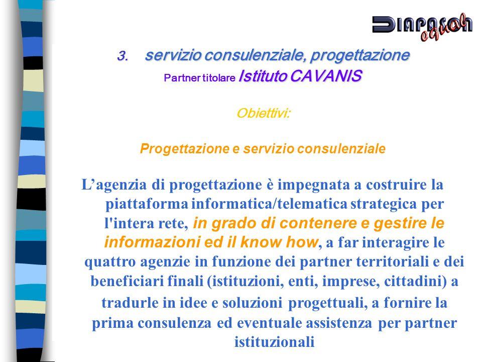 3. servizio consulenziale, progettazione Istituto CAVANIS Partner titolare Istituto CAVANIS Obiettivi: Progettazione e servizio consulenziale Lagenzia